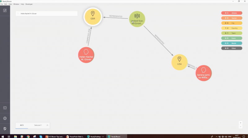 Visualizing shortest paths in Neo4j Bloom