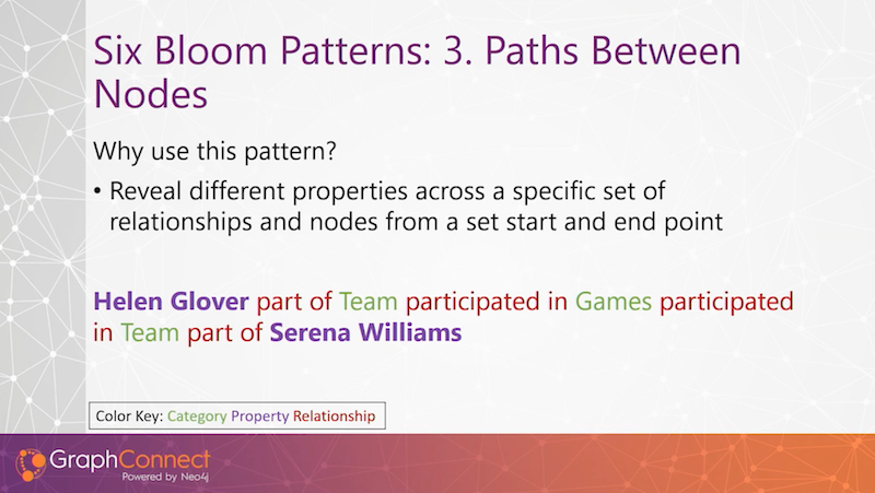 Finding paths between nodes