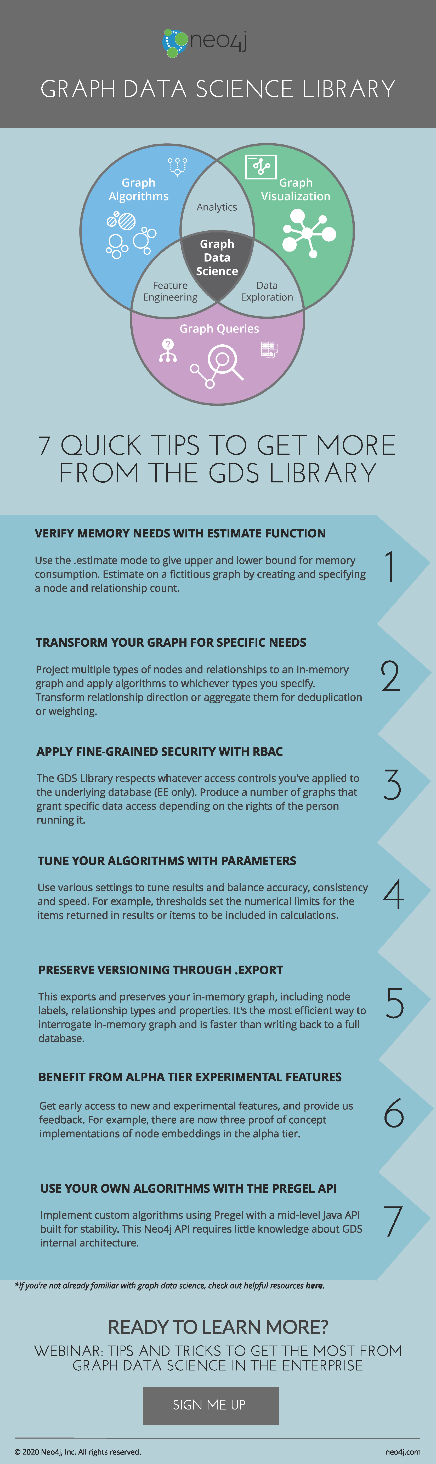 Read this tip sheet to learn 7 more advanced tips to enhance the GDS Library experience.