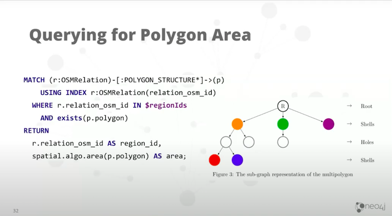 Craig Taverner presents building spatial search algorithms, Neo4j's history with it and recent updates made to the approach.