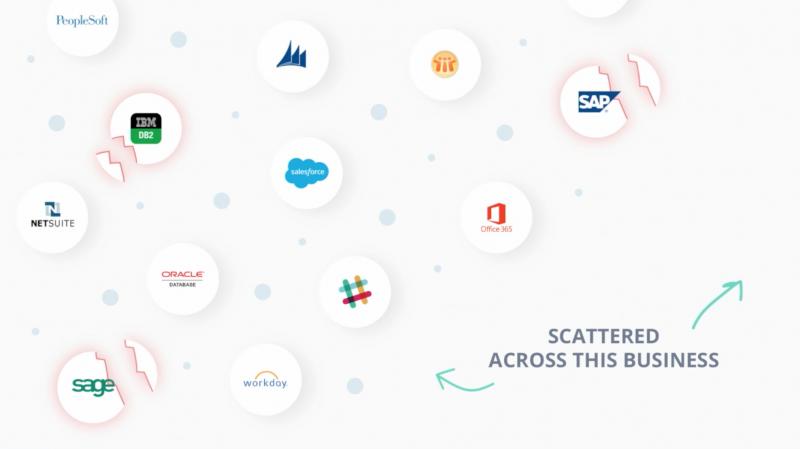 Data scattered across an organization