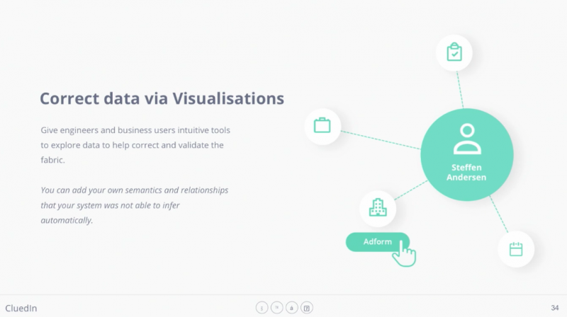 Correct your data with graph visualization