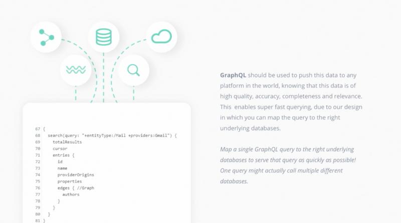 GraphQL: Universal query language