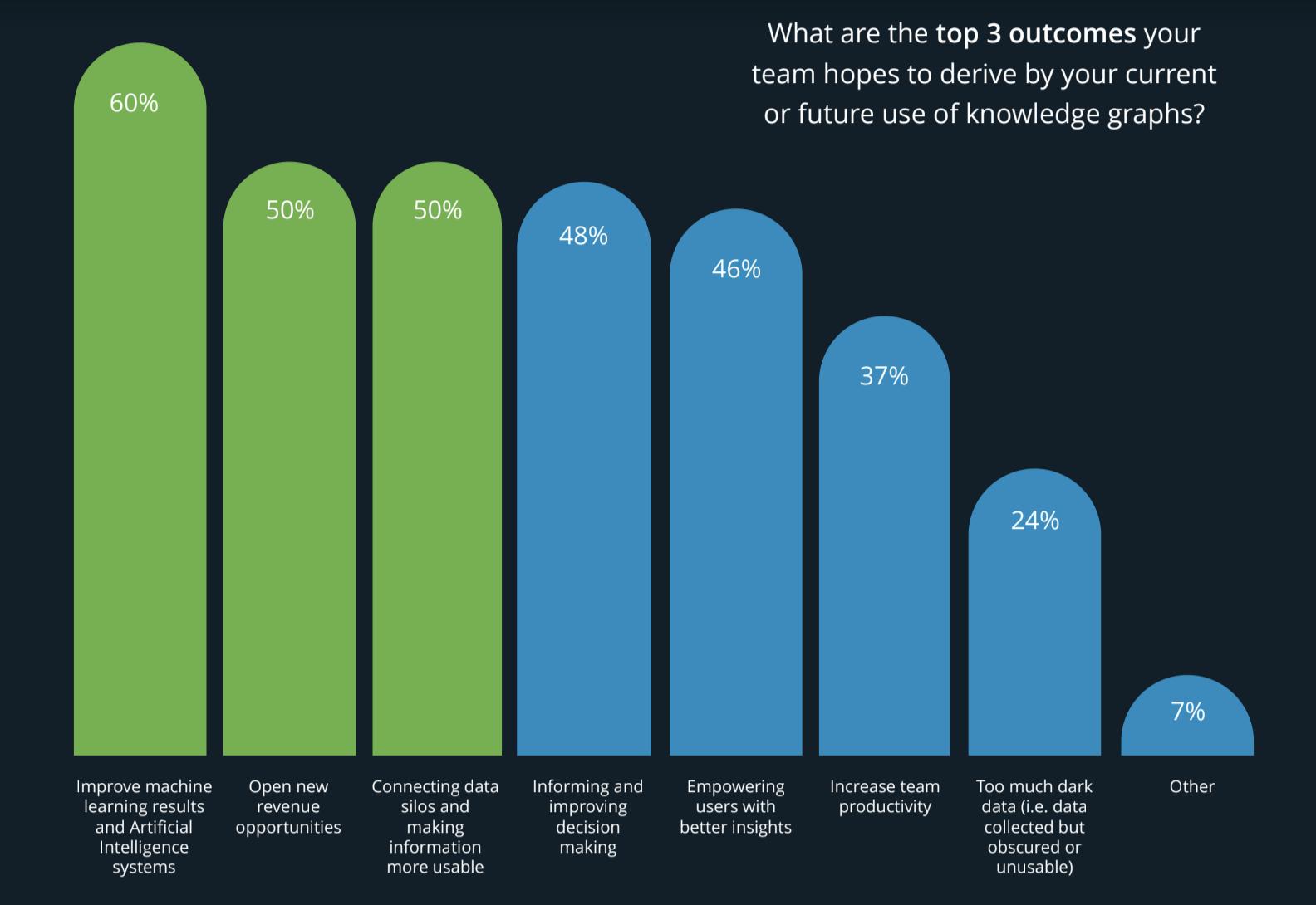 Pulse Content Cloud Survey Findings (1)