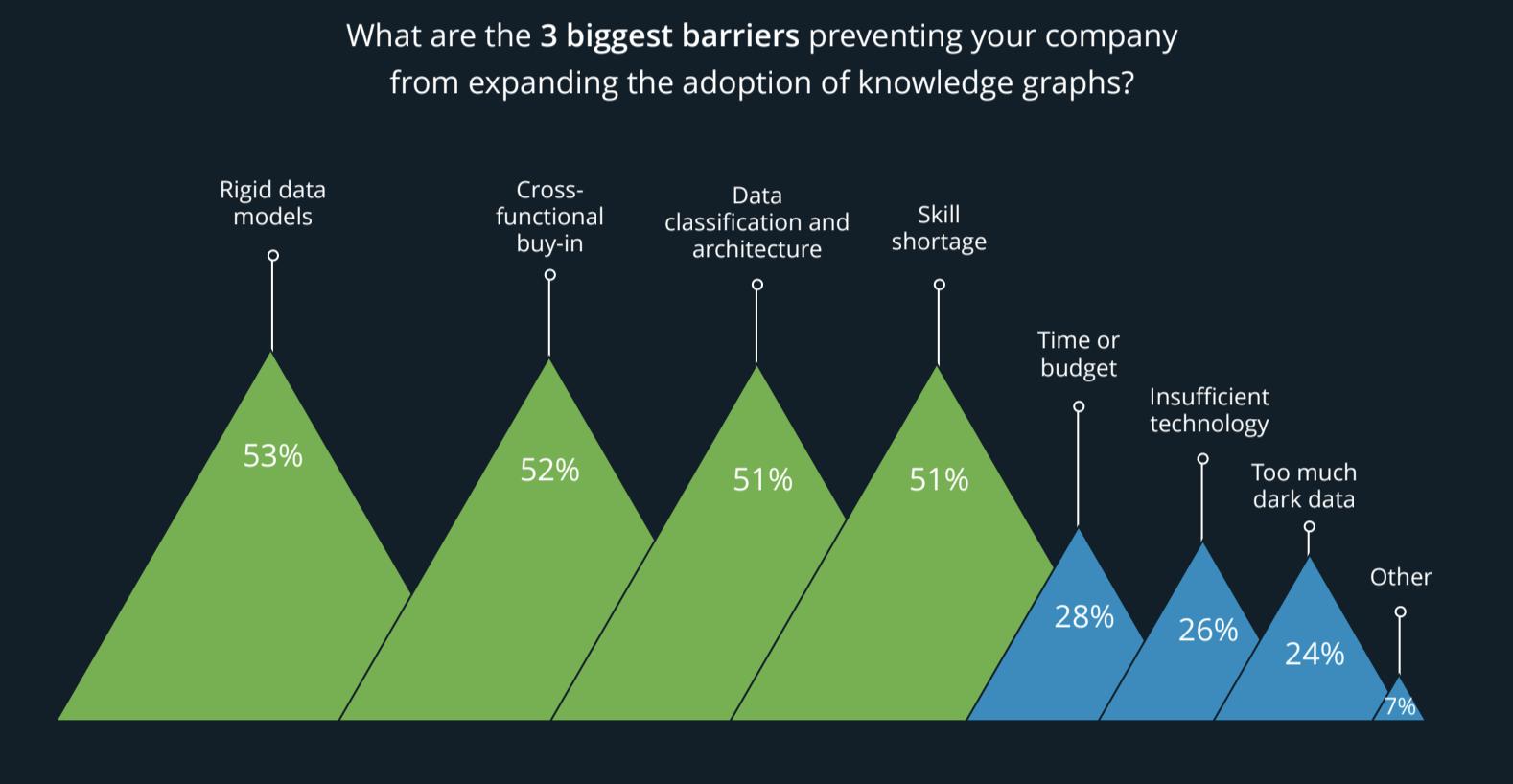 Pulse Content Cloud Survey Findings (2)