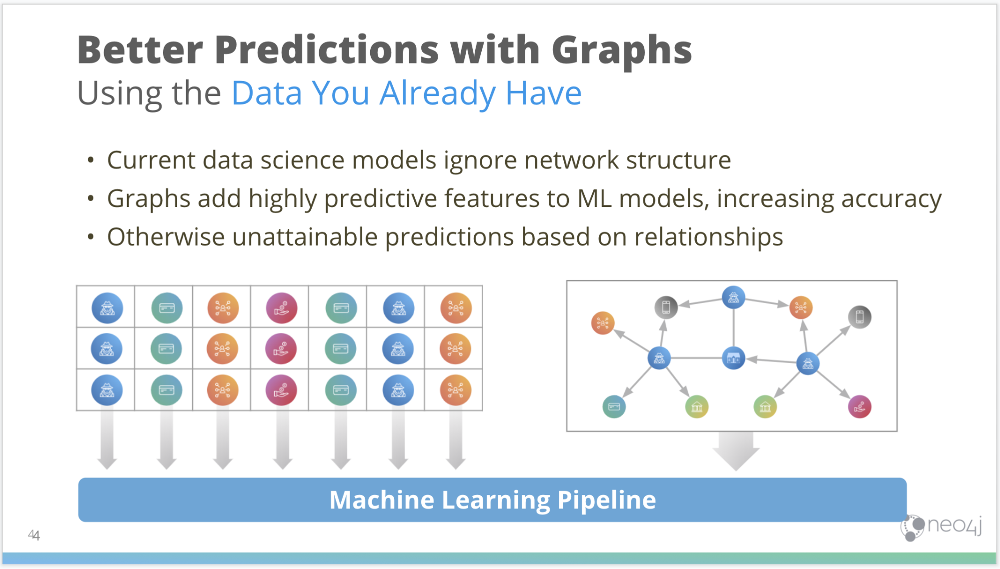 Get better predictions with a graph database.