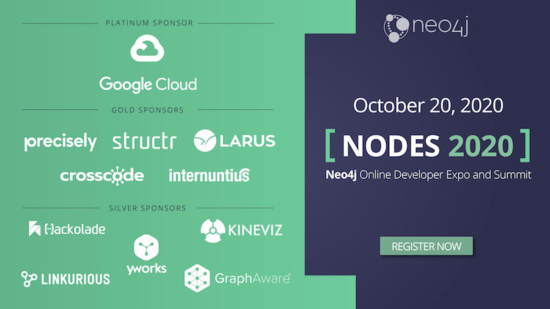 Partners in the Virtual Space at NODES 2020.