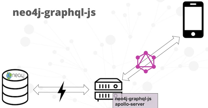 GRANDstack: Graphs All the Way Down