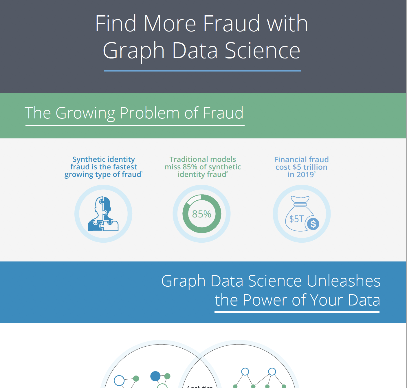preview-image-finding-fraud-with-graph-data-science-infographic