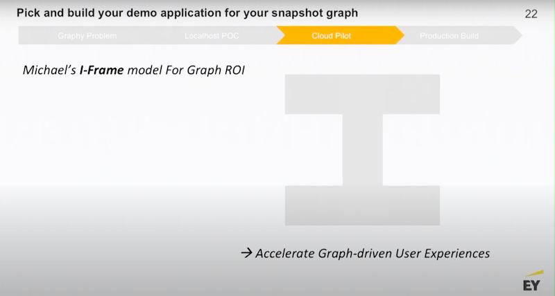 roadmap-for-enterprise-graph-strategy-moore-graphtour.jpg
