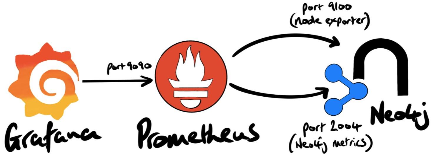 Prometheus alex woolford