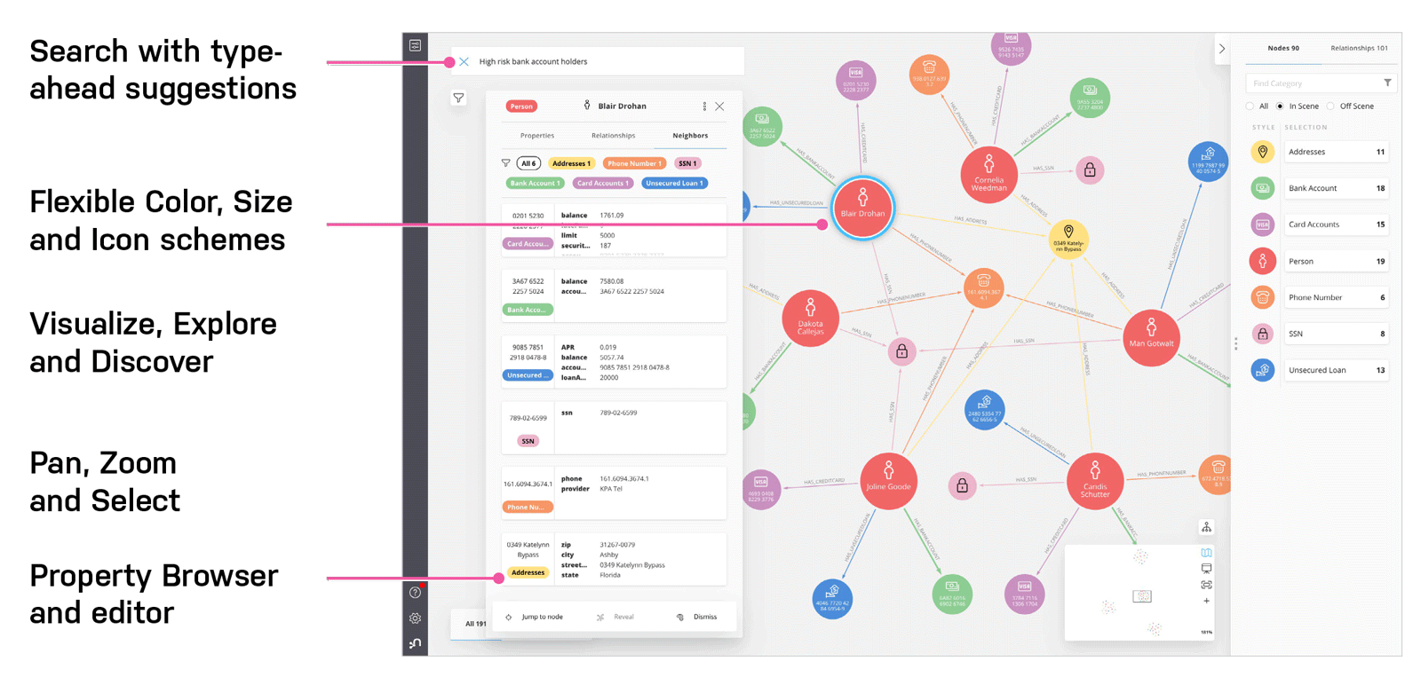 Neo4j Bloom explores high risk accounts