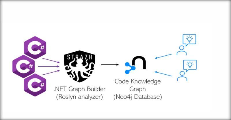 Codebase Knowledge Graph