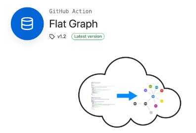 flat graph