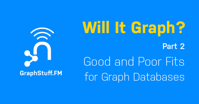 will it graph