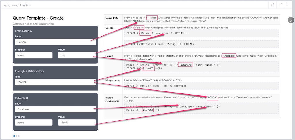 browser guide form fields