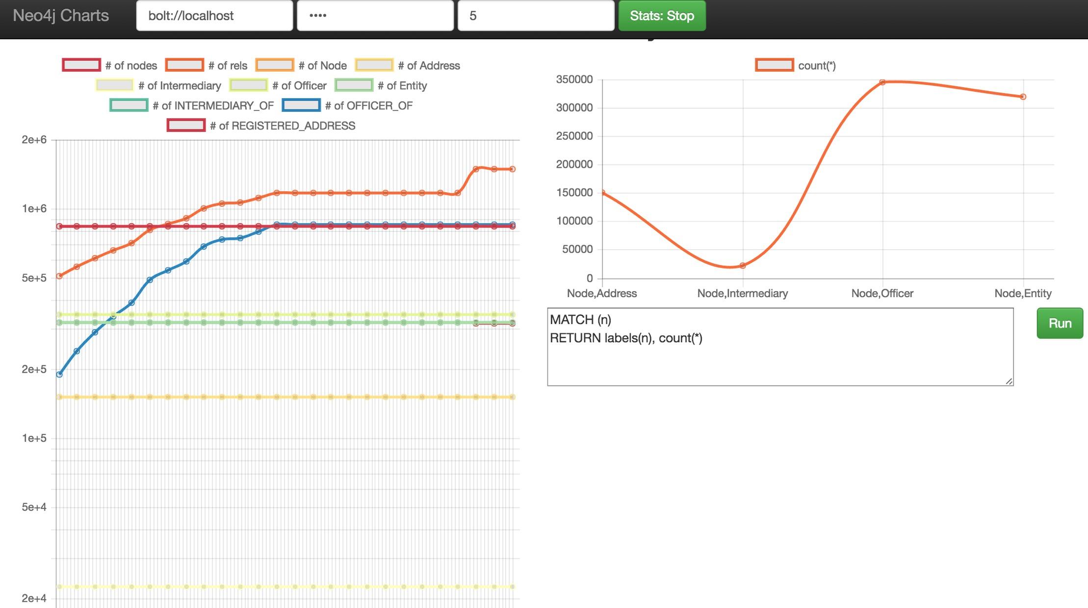 chart js visualization