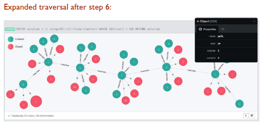 Learn How a Universal Problem-Solving Machine with Neo4j Built an Automated Microservices Market