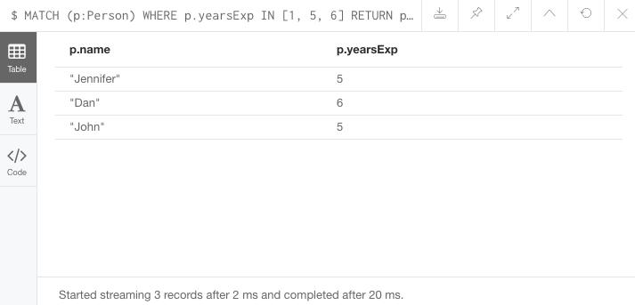 cypher filter list