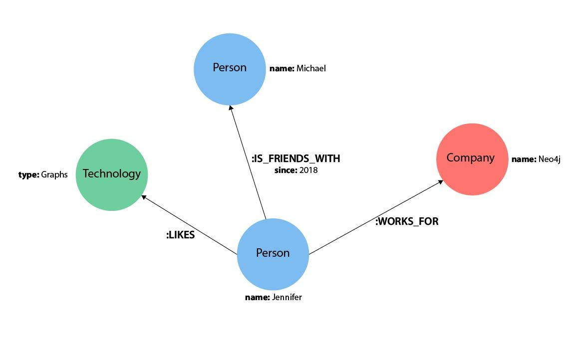 cypher graph v1