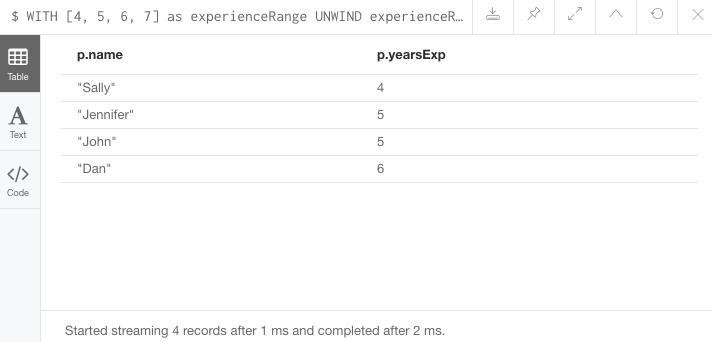 cypher results unwind numList