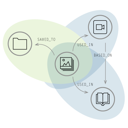Learn More about the Graph-Based Search Use Case of Graph Databases in the Enterprise