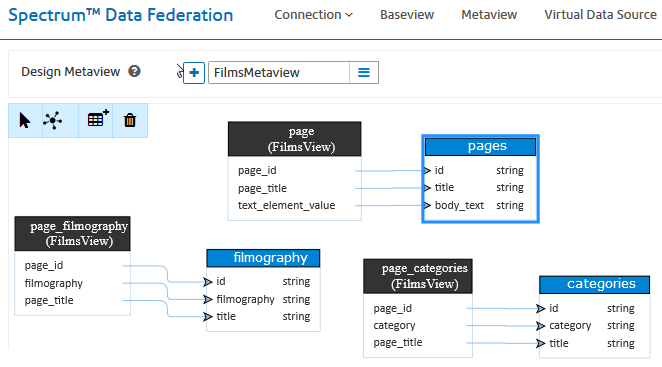 Learn More about How to Extend Your Graph Database with Spectrum Data Federation from Pitney Bowes