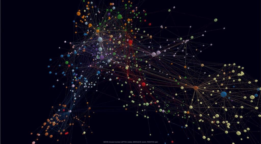 graph vis 3d