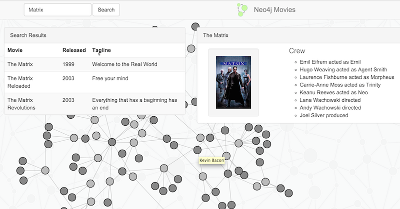 A Movie Application with Spring Data Neo4j 4